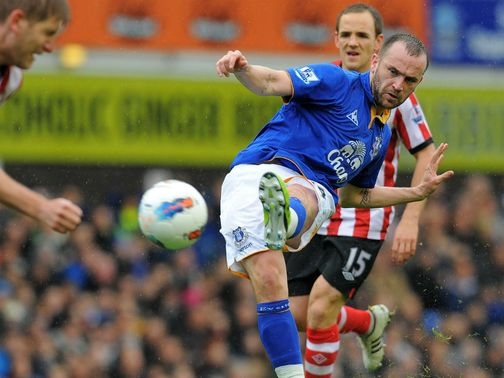 James McFadden: Short-term Sunderland deal