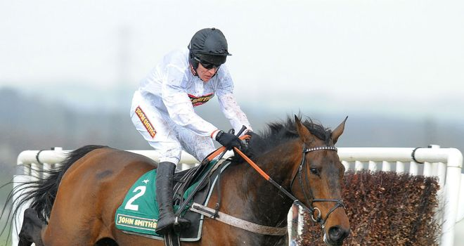 Finian's Rainbow:  Due for return at Ascot
