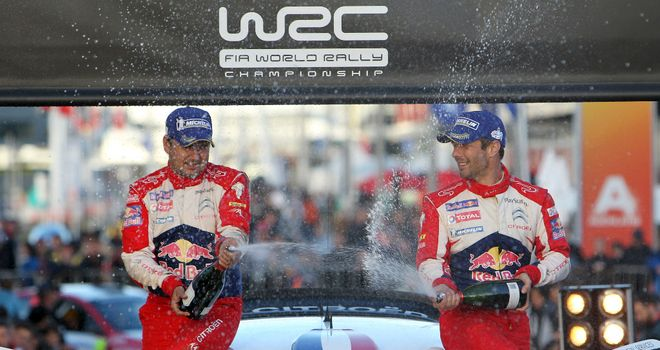 Loeb: On left