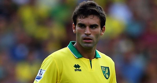 Javier Garrido: Not getting carried away by Norwich's form