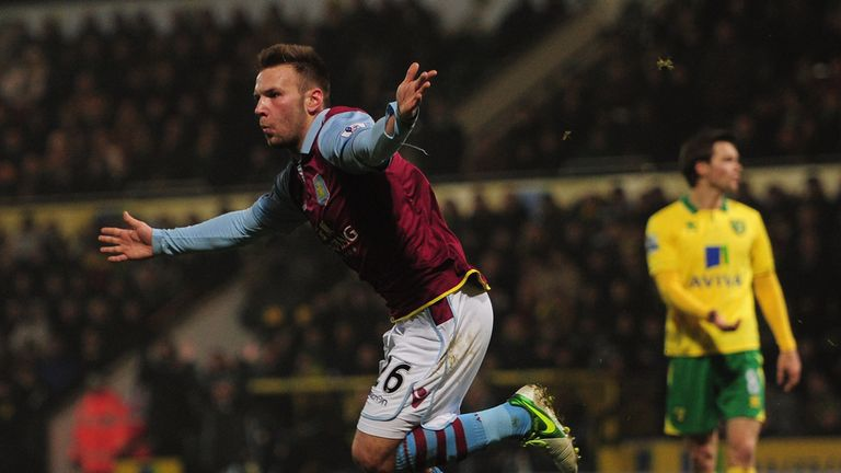 Andreas Weimann: Striker set for talks over his Aston Villa future