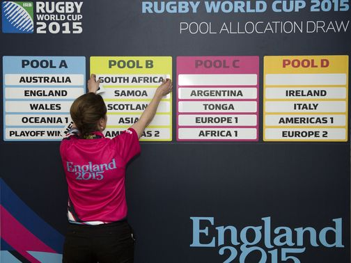 England are handed a tough draw for 2015