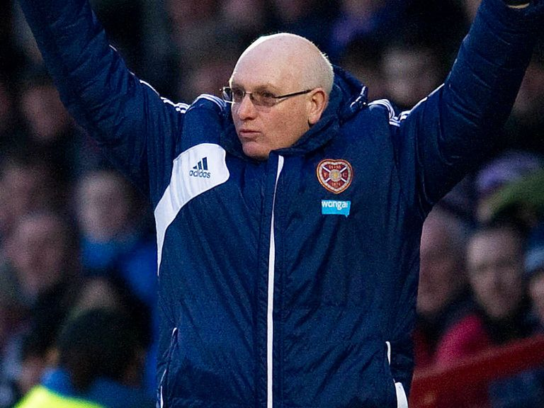 McGlynn has warned that Hearts could face serious financial concerns