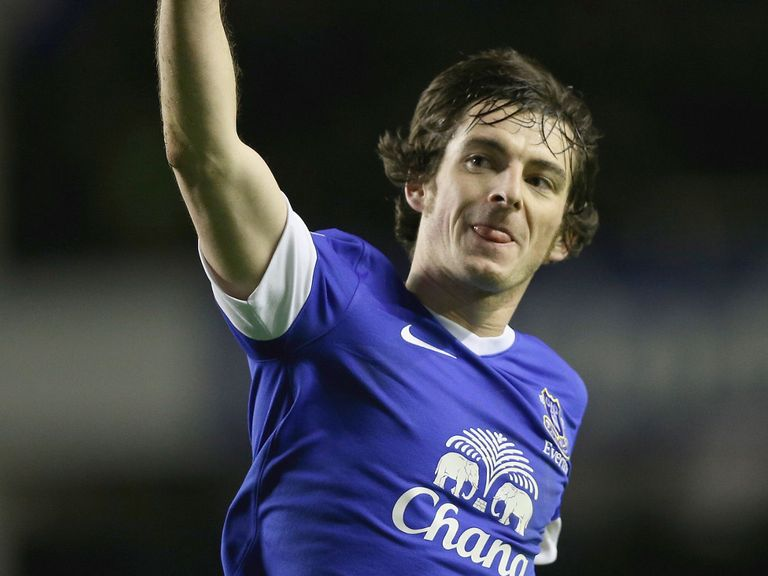 Leighton Baines: Everton are desperate to keep the left-back at Goodison