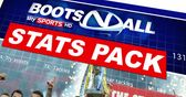 Boots 'N' All Stats Pack - 22th May