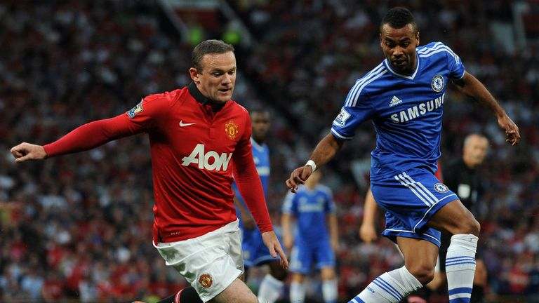 Wayne Rooney: Chelsea's efforts to bring in the striker are at an end, says Jose Mourinho