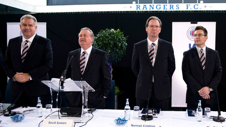 Rangers directors: All re-elected to the Gers' board