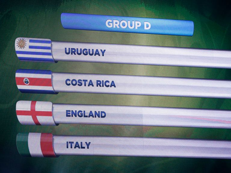 England were drawn into World Cup Group D