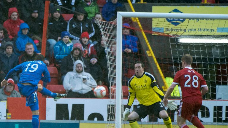 Danny Williams: The match-winner for Inverness at Pittodrie