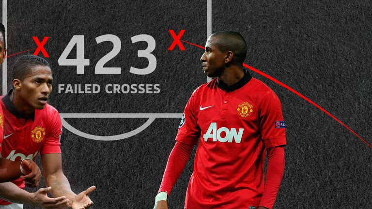 failed-crosses-man-united_3060511.jpg