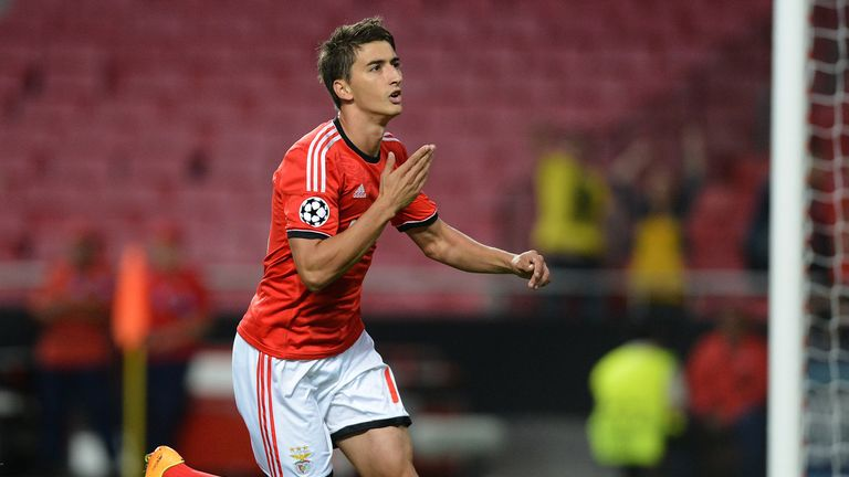 Filip Djuricic: Linked with a move to Celtic