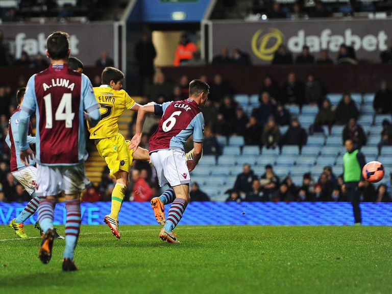 Ryan Flynn scores the winner for Aston Villa