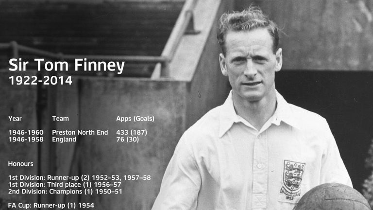 Sir Tom Finney: Award named after him