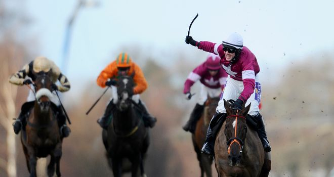 Last Instalment: Options open for Cheltenham