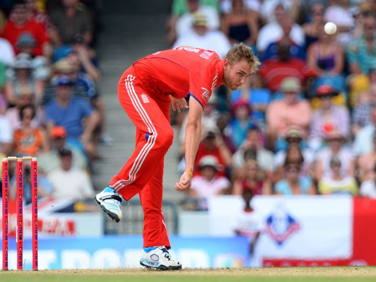 Stuart Broad: Injury concern
