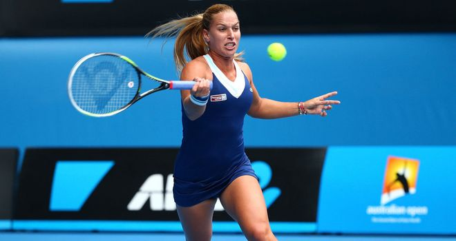 Dominika Cibulkova: saved 20 break points