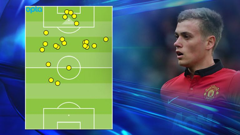 James Wilson had 22 touches with five of them coming inside the Hull City penalty box
