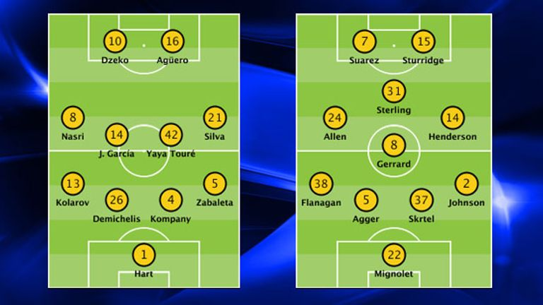 City & Liverpool Opta line-ups in their respective line-ups against West Ham & Newcastle