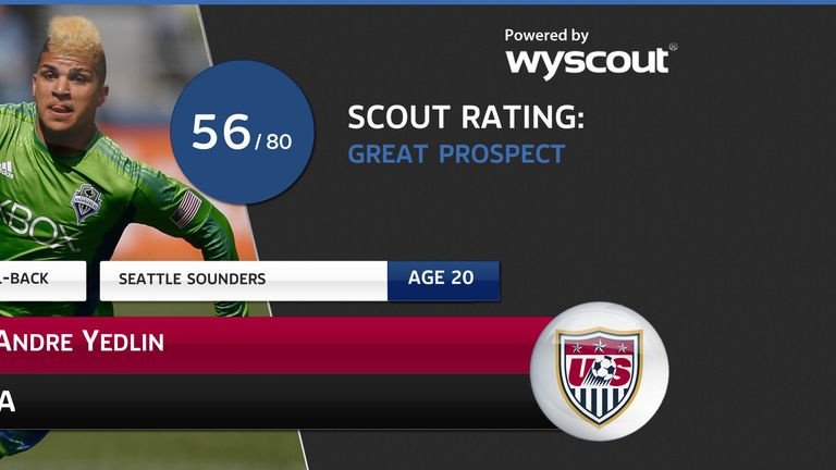 DeAndre Yedlin: World Cup Scout's latest pick