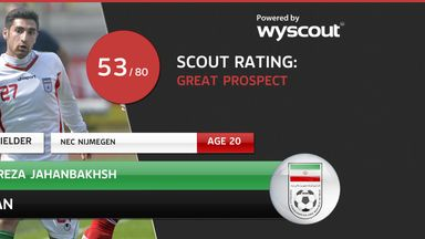 Alireza Jahanbakhsh: Checked out by the World Cup Scout