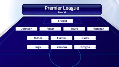 Premier League free transfer XI
