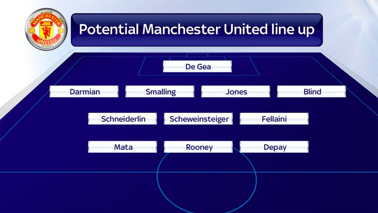 manchester-united-formation-tactics_3324