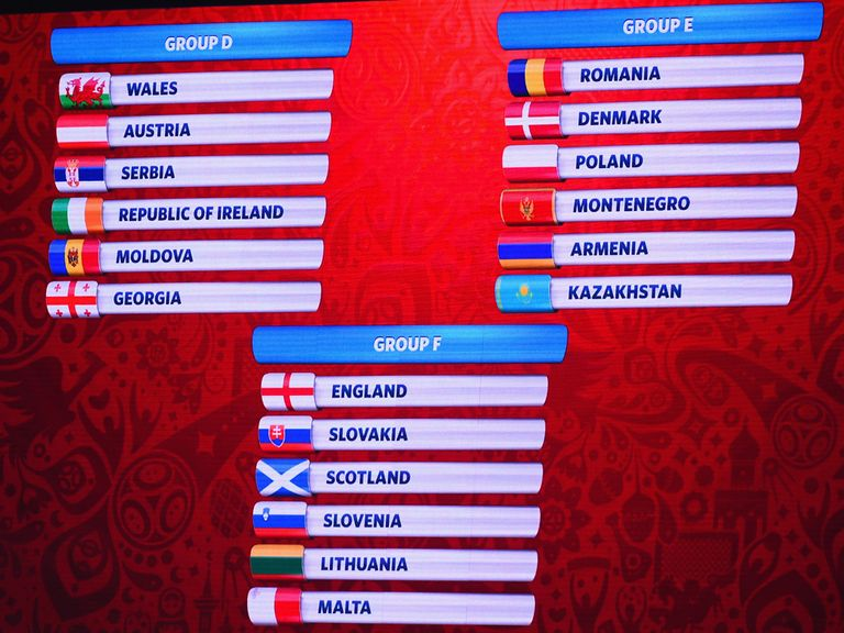 world cup qualifiers in europe