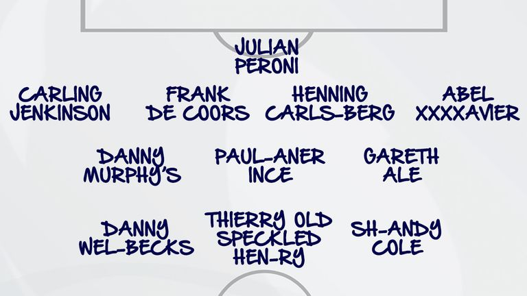 Sky Sports have picked their Beer XI to celebrate the launch of Done Deal