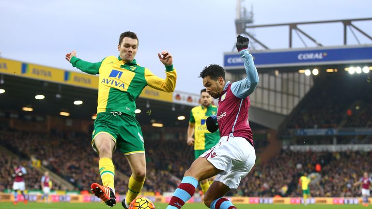 Norwich must beat Aston Villa to avoid further relegation worries
