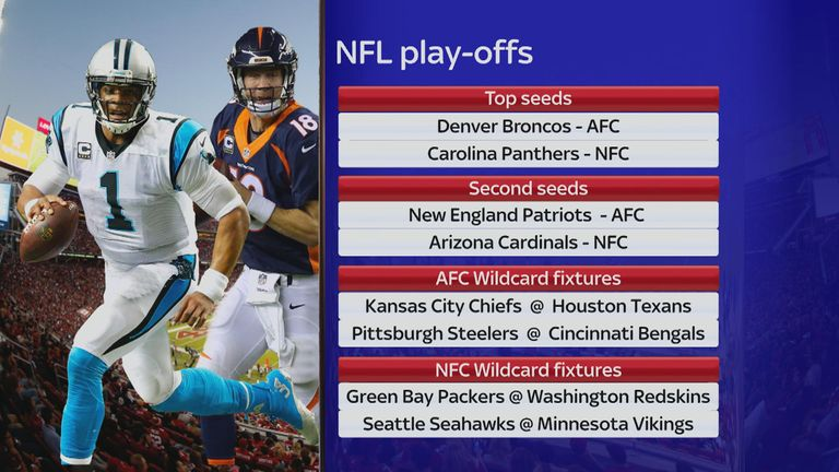 Nfl Playoff Picture How Things Look Ahead Of Wiid Card
