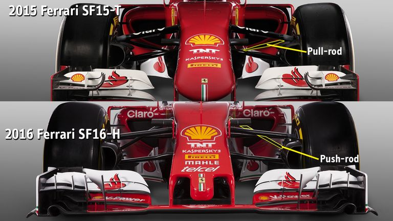 ferrari switch to push rod suspension for f1 2016 season f1 news. Black Bedroom Furniture Sets. Home Design Ideas