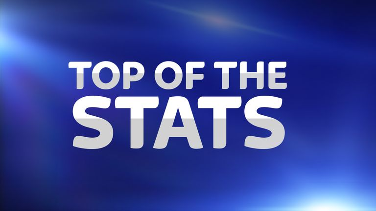 Top-of-the-stats-quiz-football-data-graphic_3410644