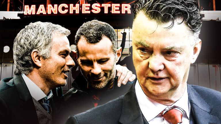 Jose Mourinho, Ryan Giggs and Louis van Gaal - Who is the best bet?