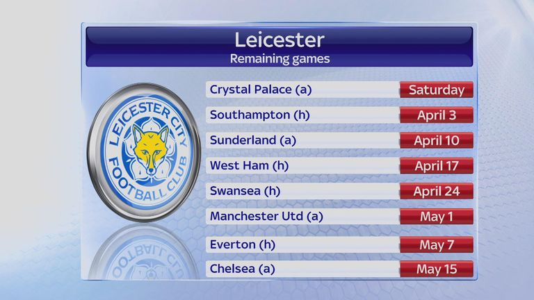 Leicester's final eight games of the Premier League season