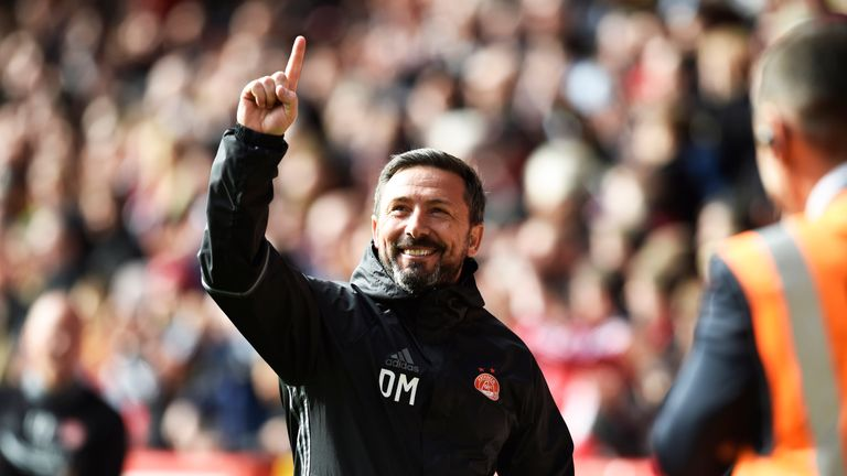 Aberdeen manager Derek McInnes says Rangers are favourites for second spot