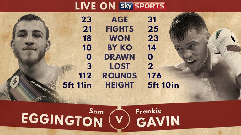 Tale of the Tape - Eggington v Gavin is coming your way