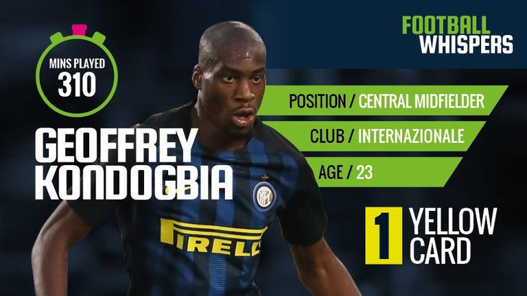 Could Liverpool Target Geoffrey Kondogbia And Christian
