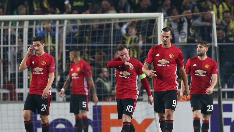 Manchester United players react after conceding against Fenerbahce