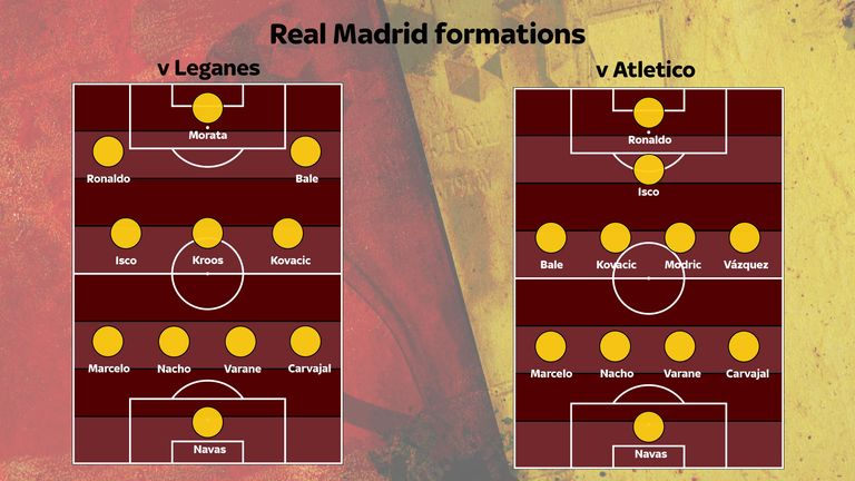 Zidane showed his tactical flexibility against Atletico