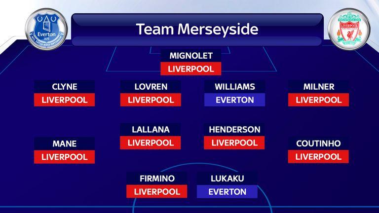 Team Merseyside