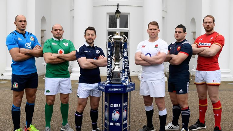 Predict the 2017 six nations championship table rugby for League table 6 nations