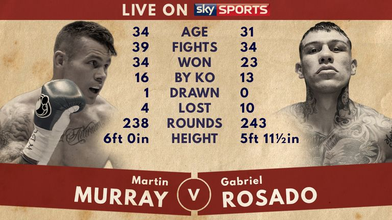 Tale of the Tape: Martin  Murray v Gabriel Rosado