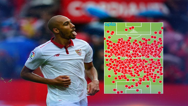 N'Zonzi's touch map for Sevilla in the Champions League so far this season