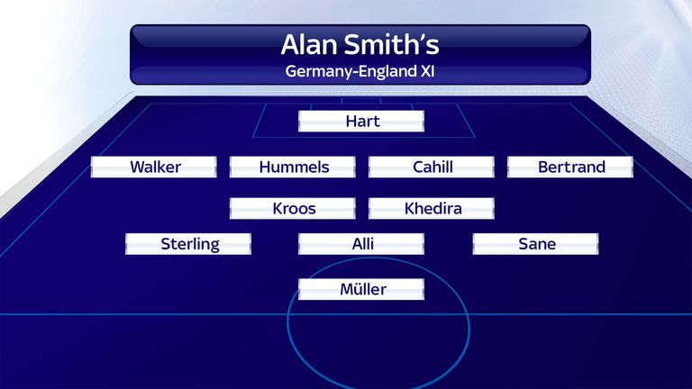 Alan Smith's Germany-England combined XI