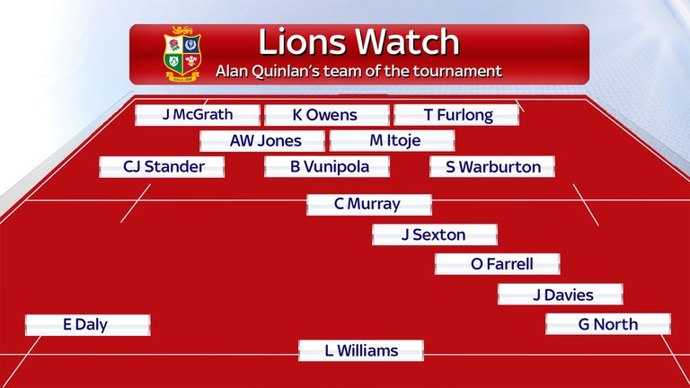 Alan Quinlan's Lions team of the tournament