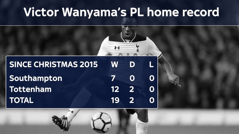 Wanyama boasts an unbeaten Premier League home record dating back to 2015