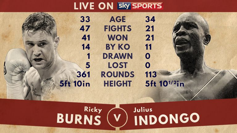 Burns v Indongo is live on Sky Sports 2HD from Glasgow on Saturday