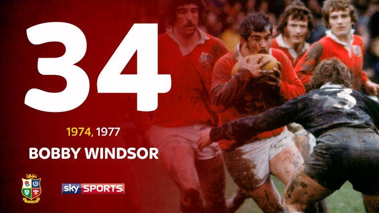 Bobby Windsor