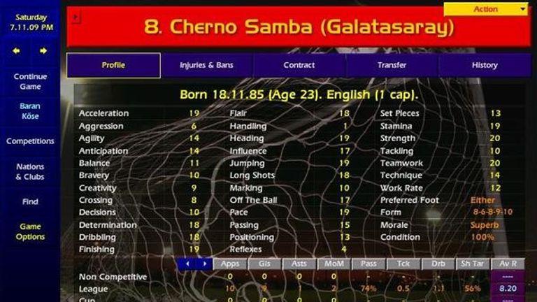 Cult hero Cherno Samba's stats in the original Championship Manager game.