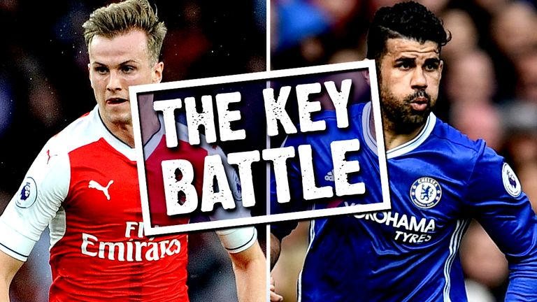 Rob Holding versus Diego Costa could be the key battle on Saturday